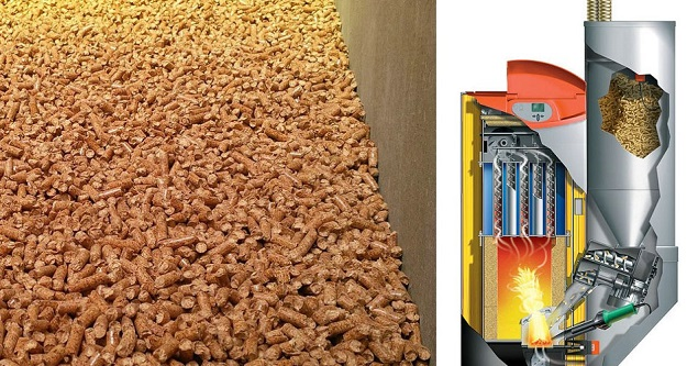 Пелетные печи | ICOAL - продажа твердого топлива